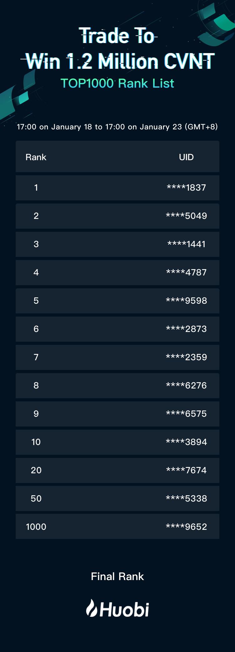 Trade_CVNT_to_Win_1.2_Million_CVNT_APP_CN_Copy_4.png
