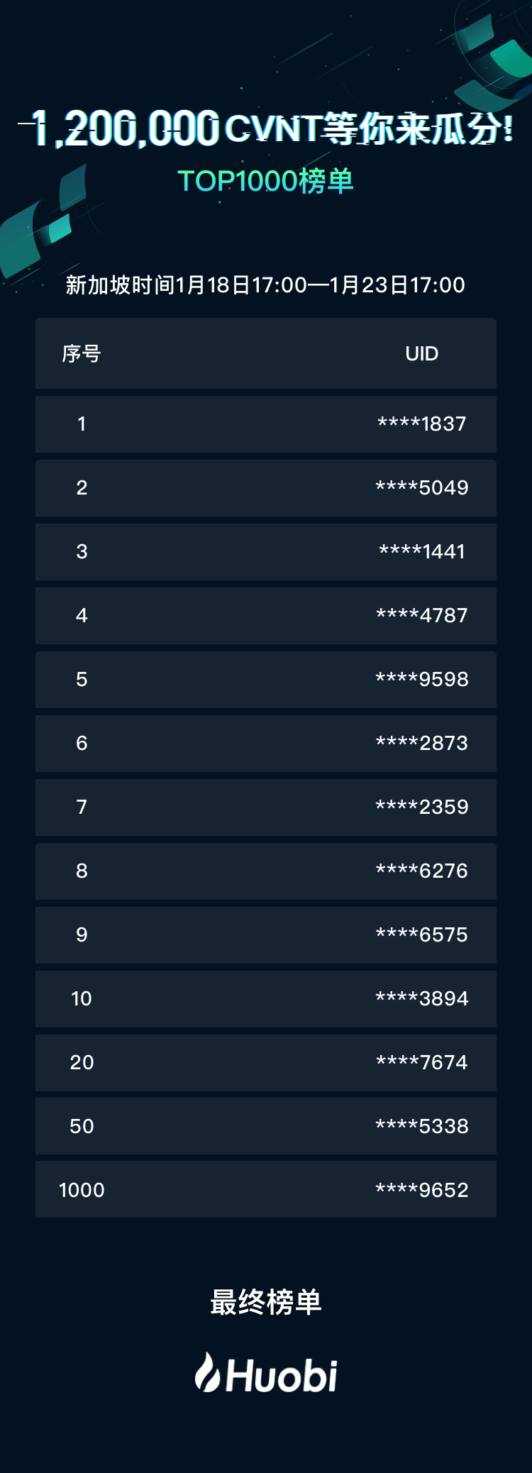 Trade_CVNT_to_Win_1.2_Million_CVNT_APP_CN_Copy_3.png