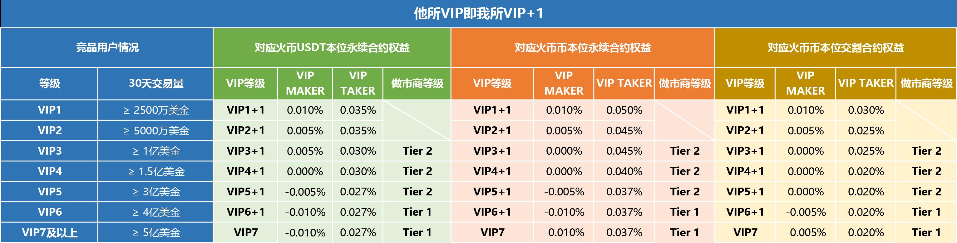 __VIP__VIP__.png